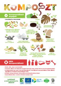 plakát komposzt zöld hulladék